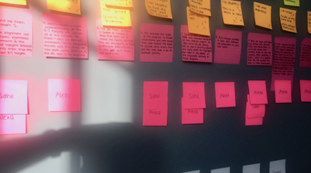 Example Journey Mapping Session using Post-its